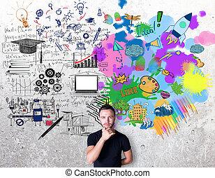 analityczny, myślenie, pojęcie, twórczy