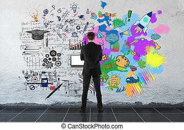 analityczny, pojęcie, myślenie, twórczy