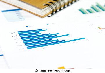 analiza, wykresy