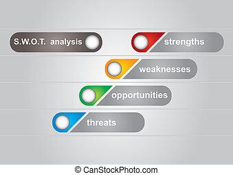 analyse, diagram, swot
