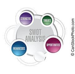 analyse, diagramm, design, abbildung, swot, zyklus