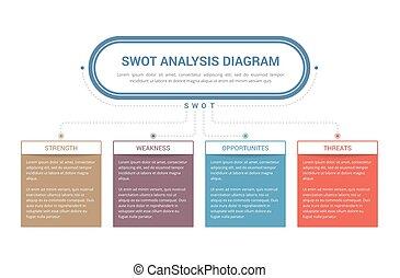 analyse, diagramm, swot