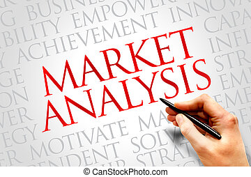 analyse marché