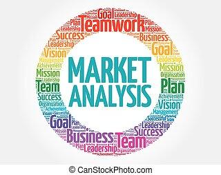 analyse marché, cercle, mot, nuage