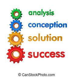 analyse, ontvangenis, oplossing, succes