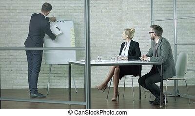 analyse, présentation affaires