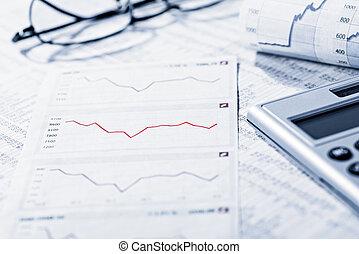 analyse, van, de, financiële markt