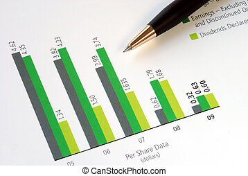 analyseren, de, per, aandeel, data