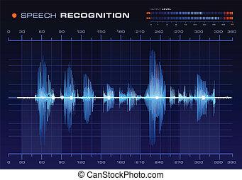 analyseren, toespraak, spectrum, erkenning