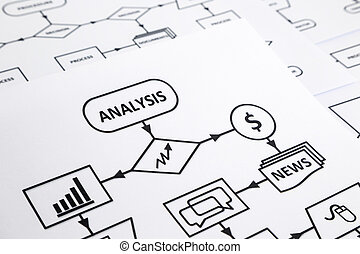 Paperwork of analysis flow chart with arrows and symbols in process chart, black and white tone, focus on analysis word