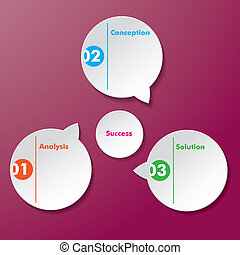 Analysis conception Solution Success Stickers - Four paper...