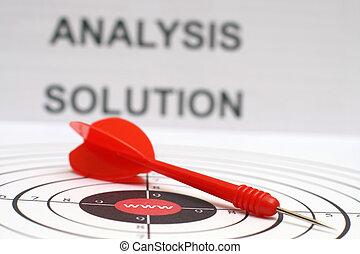 Analysis solution