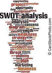 analysis-vertical, swot