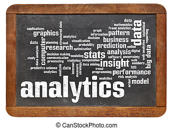 analytics word cloud on blackboard - cloud of words or tags...
