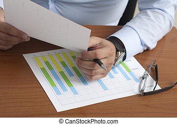Analyzing Business growth