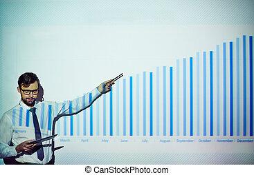 Analyzing chart