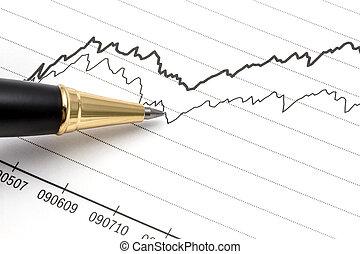analyzing, de aandelenmarkt