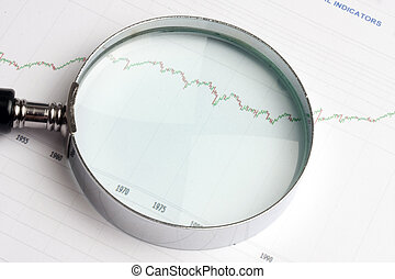 Analyzing the stock market