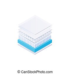 Anatomy of a mattress - separate inside layers in realistic 3d isometric chart