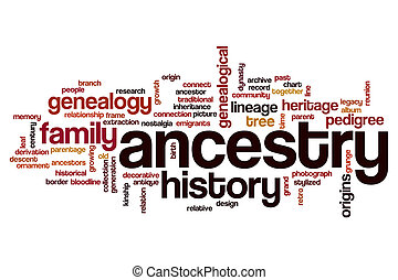 Ancestry word cloud concept
