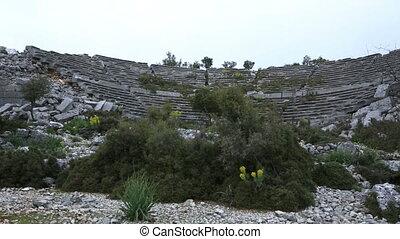 ancient city of Kyaneai