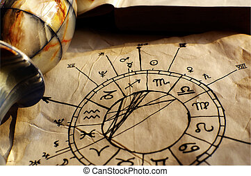 Ancient Horoscope - Ancient, hand-drawn horoscope with ...