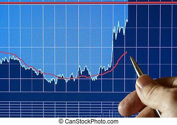 Andare, finanziario, grafico, mercati, su