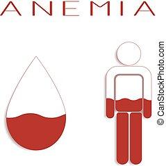 anemia., gota, sangue