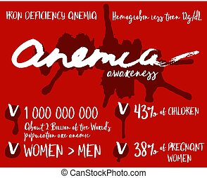 Anemia infographic poster with hand drawn blood spot ...