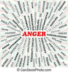 anger - illustration of anger concept.