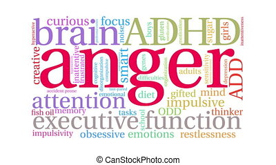 Anger Word Cloud - Anger ADHD word cloud on a white...