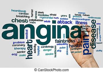 Angina word cloud concept