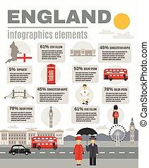 anglaise, voyageurs, infographic, bannière, culture