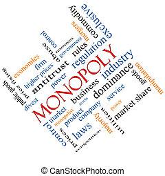 angled, conceito, palavra, nuvem, monopólio