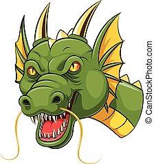 angry dragon head mascot
