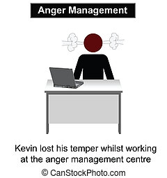 Angry Kevin - Kevin lost his temper cartoon isolated on...
