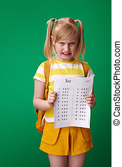 angry pupil received bad grade against green background
