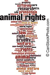 Animal rights-vertical [Converted].eps - Animal rights word...