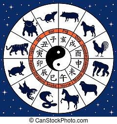 Animal symbols of Chinese zodiac