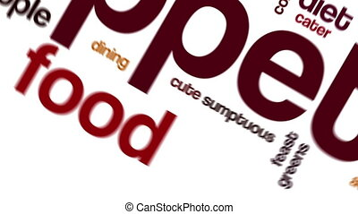 Animated appetite meal food word cloud text animation