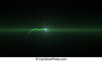 Animated EKG heart monitor display - Green line of the...