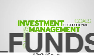 Animated Investment Management Word Cloud