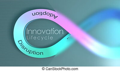 animation, innovation, concept, arrière-plan., lifecycle