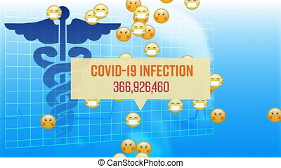 Animation of Covid-19 Infection and numbers increasing on blue background.