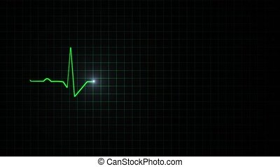 Animation of EKG heart beat on black background - Green line...