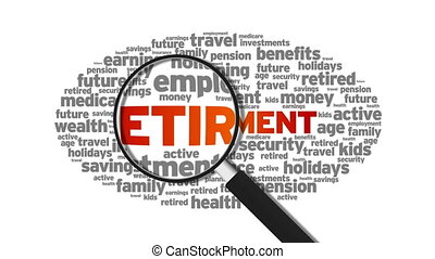 Retirement - Animation of Magnified Retirement Word cloud.