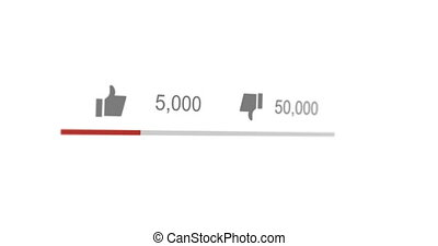counter of likes and dislikes - Animation of video views...