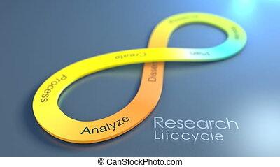 animation, recherche, concept, arrière-plan., lifecycle