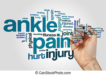 Ankle pain word cloud concept