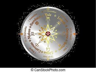 année, cycle, annuel, holidays., saisonnier, wiccan, noms, ...